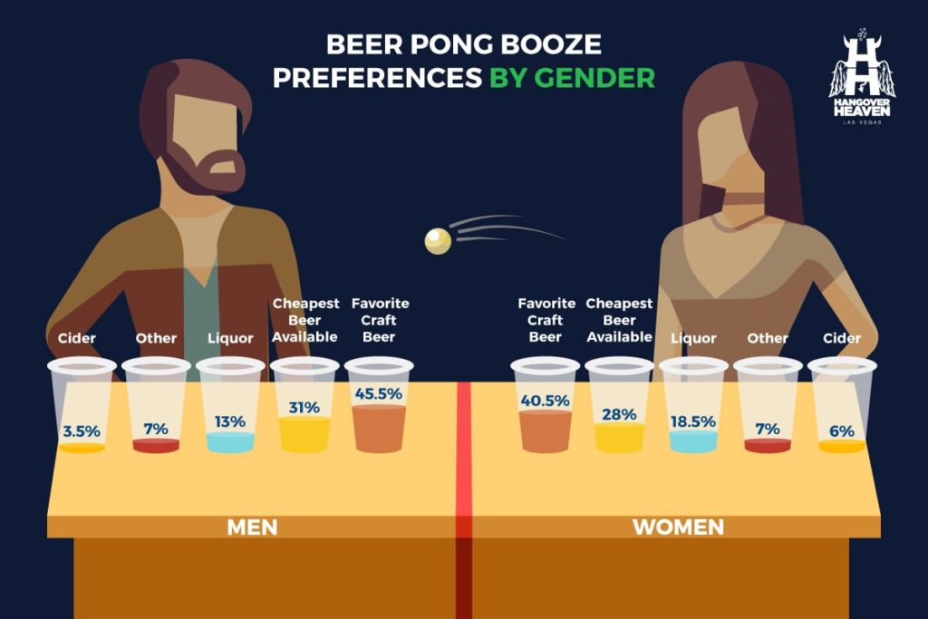 beer-pong-booze-preferences