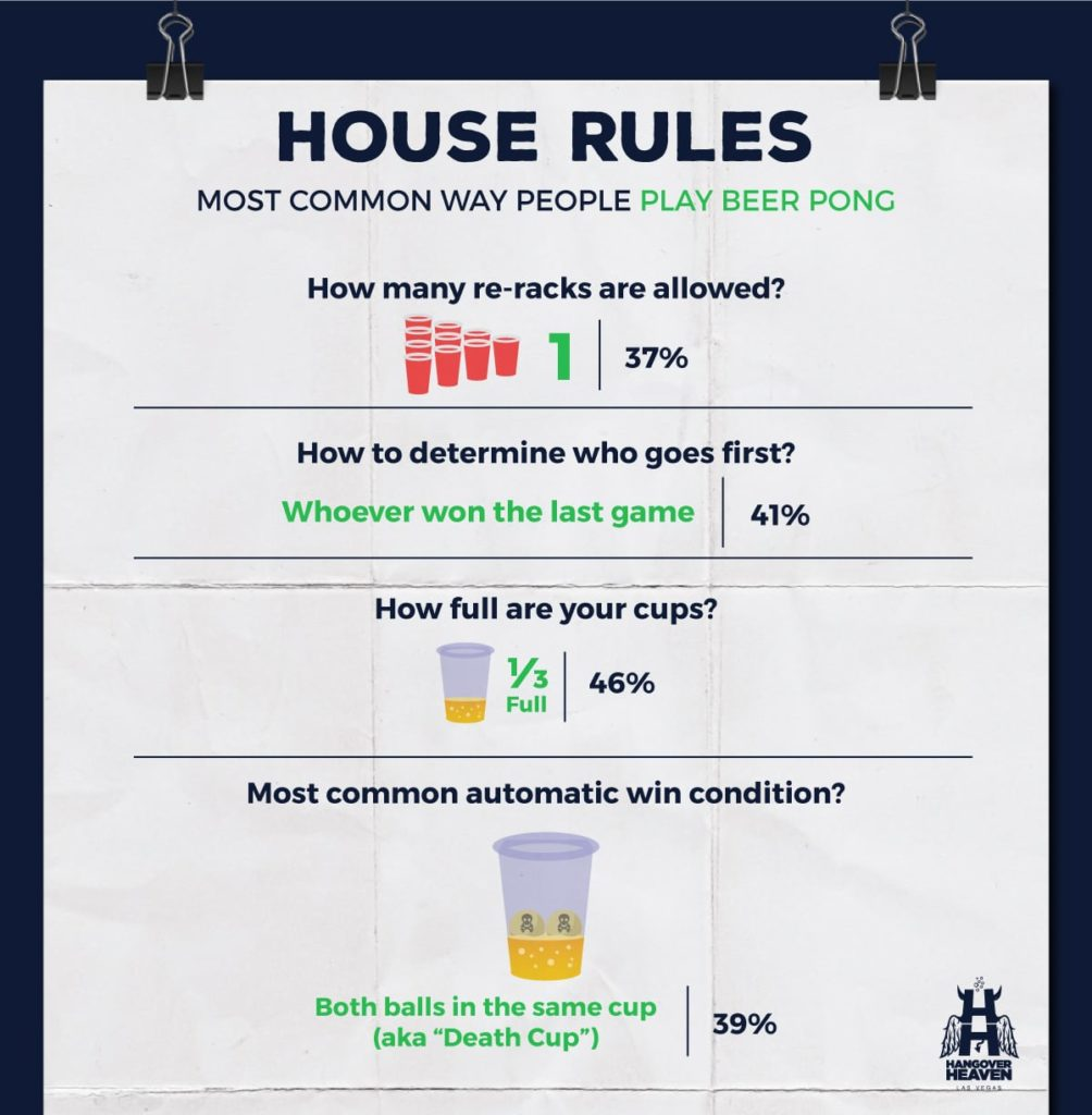 house-rules-survey