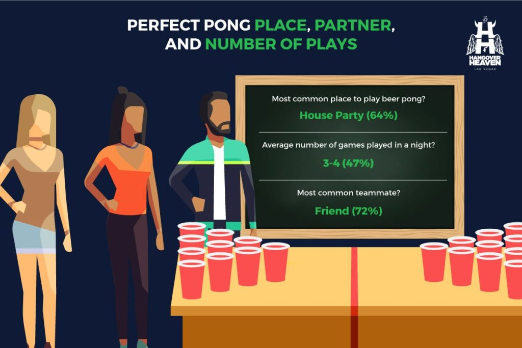 beer-pong-playing-preferences