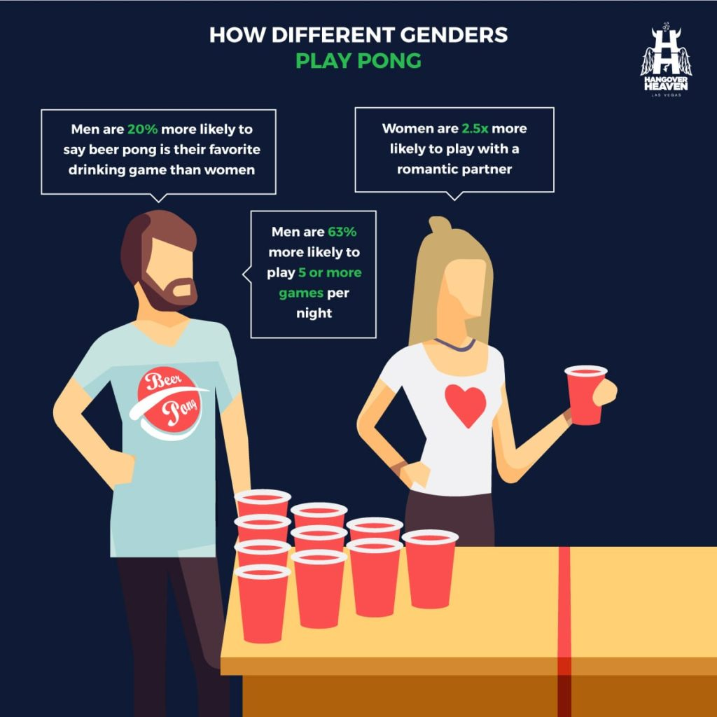beer-pong-differences