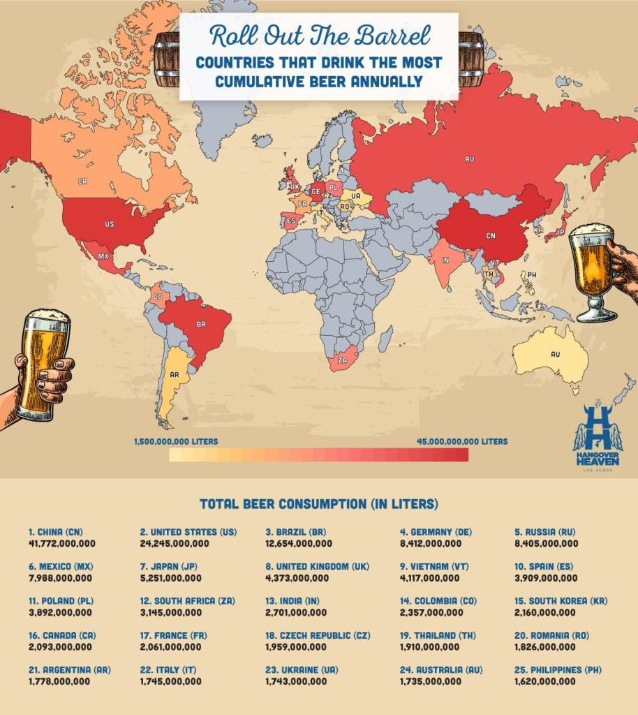 A map showing countries that drink the most cumulative beer annually