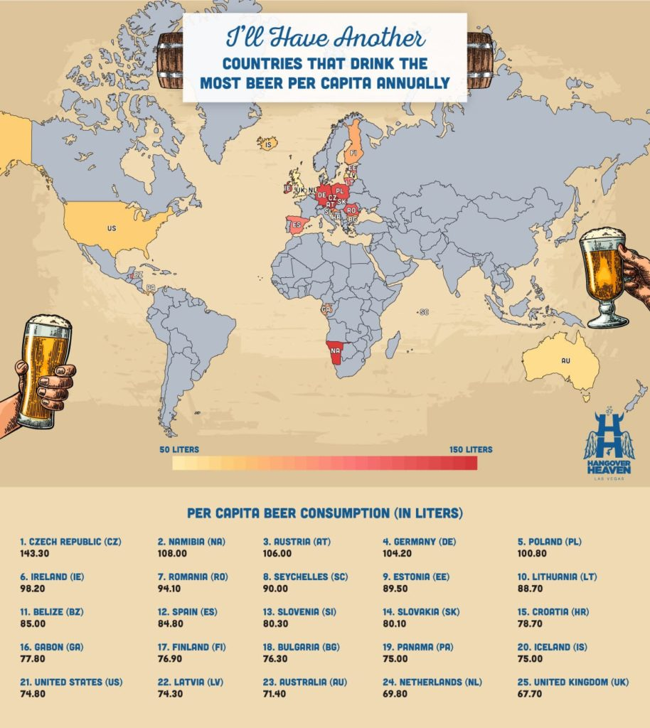 A map showing countries that drink the most beer per capita annually.