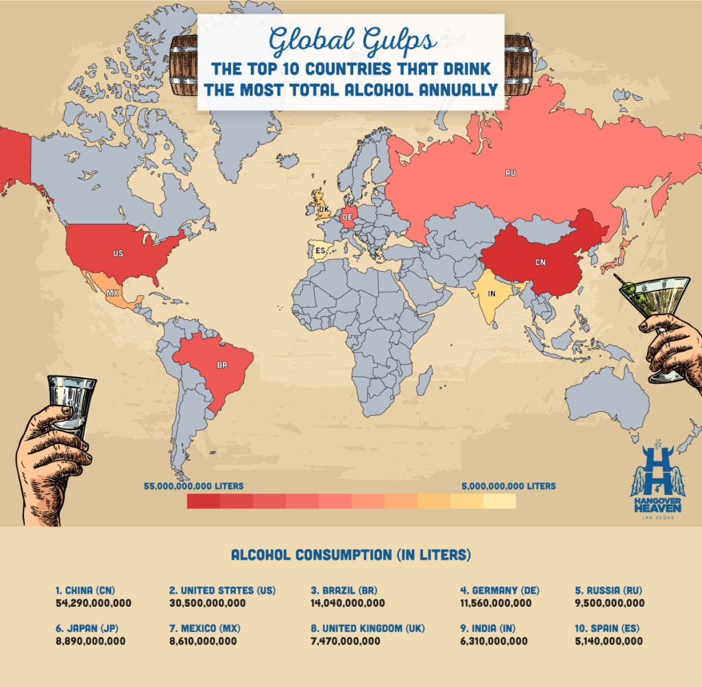 Top 10 countries that drink the most total alcohol annually