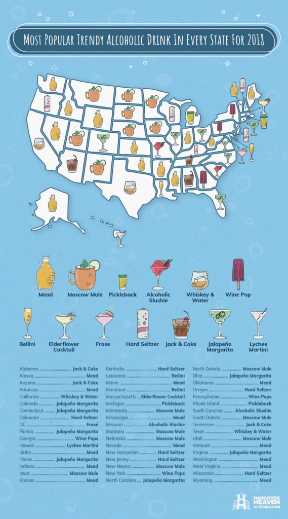 drink trends across the us map